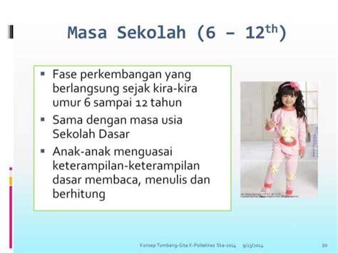 24 M Usia Anak 9 Sai 18 Bulan konsep tumbuh kembang bayi balita dan anak prasekolah