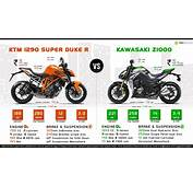 KTM 1290 Super Duke R Vs 2014 Kawasaki Z1000