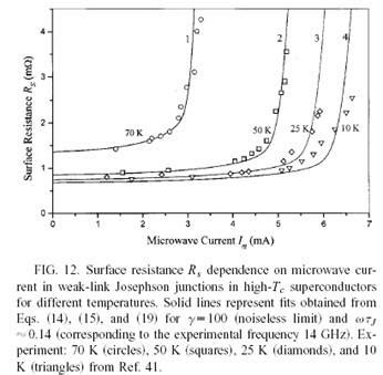 modeling of nonlinear and hysteretic iron inductors in atp nonlinear inductor hysteresis 28 images pspice nonlinear inductor 28 images design of class