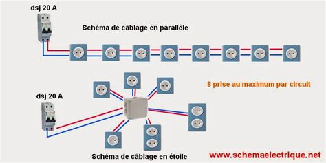 Combien De Prise Par Disjoncteur 5457 by Schema Electrique Branchement Cablage