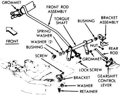how to fix transmission linkage on a 1996 mitsubishi galant repair guides automatic transmission adjustments autozone com