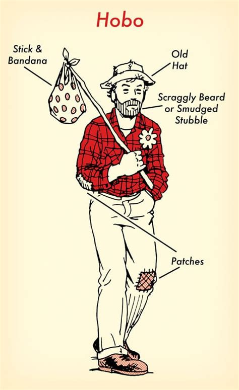 gallery for gt hobo stick clipart