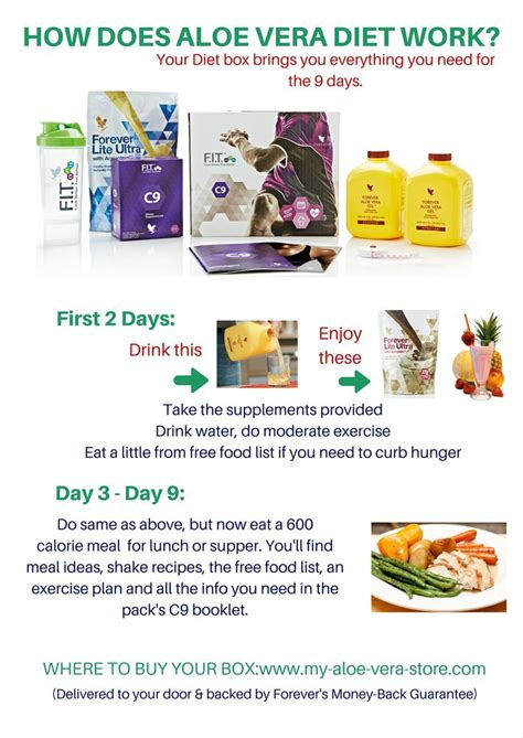 Aloe Diet Detox by 427 Best Images About Aloe Vera Diet On Aloe