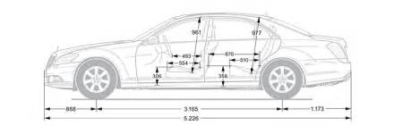 Mercedes S Class Dimensions Cycle Carriage The S Class Saloon Technical Data