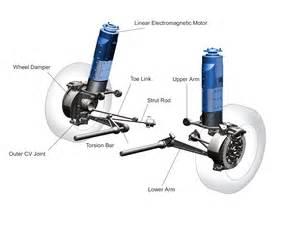 car suspension system diagram car free engine image for