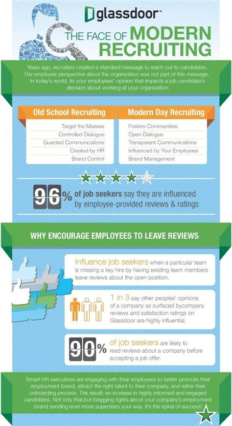 Background Check Company Reviews 57 Best Inspiration For Human Resources Images On