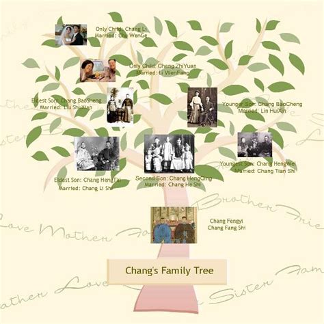 chang s family tree digital scrapbooking at scrapbook flair