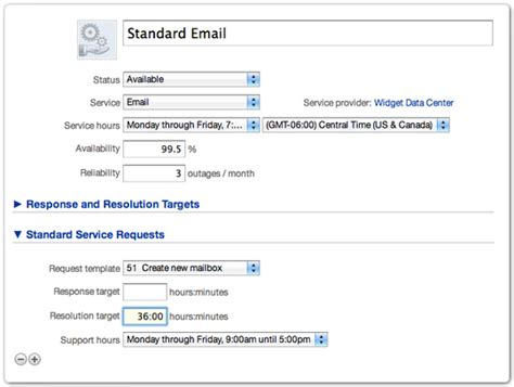 itrp blog sla targets for service requests
