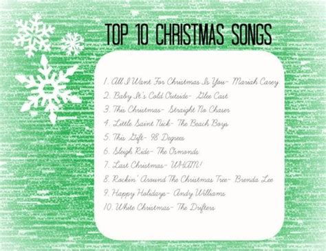 christmas song list popular songs doliquid