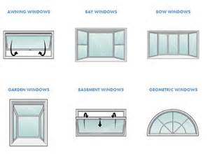 There are many different kinds and types of windows that you may want