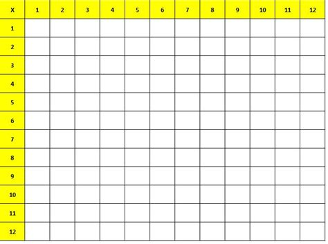 blank multiplication table 1 12 pdf blank multiplication