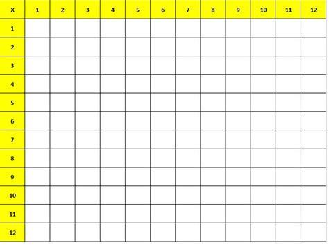 Multiplication table printable 1 12 blank multiplication table 1