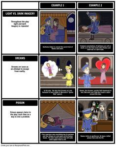 themes in romeo and juliet graphic organizer 1000 images about romeo and juliet on pinterest romeo