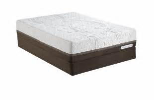 Serta Sleep Number Bed Review Serta Icomfort Directions Acumen Mattress Reviews