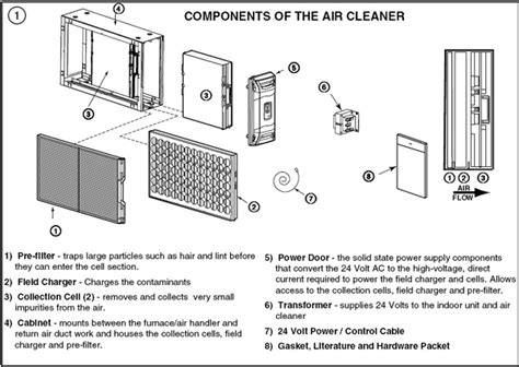 trane tfd clean effects air cleaner parts