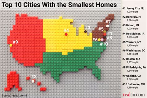 smallest city in us top 10 cities with the smallest and largest homes