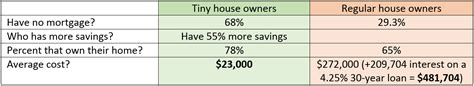 Tiny House Facts January 2015 Ants