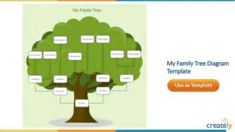 diagram of a family tree template family tree diagram templates by creately