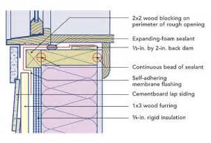 Spray Foam Basement by Airtight Window Installations Betzwood Associates Pc