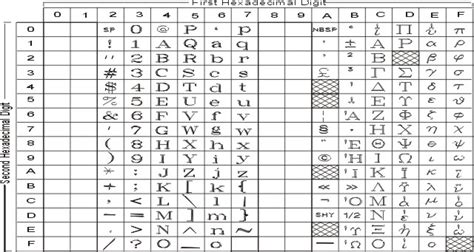 section unicode image gallery korean ascii table