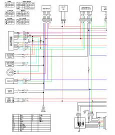 www forum co uk view topic quadzilla 450 sport hazard lights wiring help