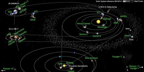 solar system map solar system map pics about space