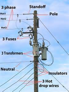 25 best ideas about electrical engineering on electrical wiring diagram electrical