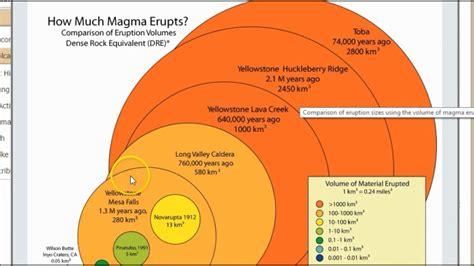 caldera diagram volcano diagram caldera gallery how to guide and refrence