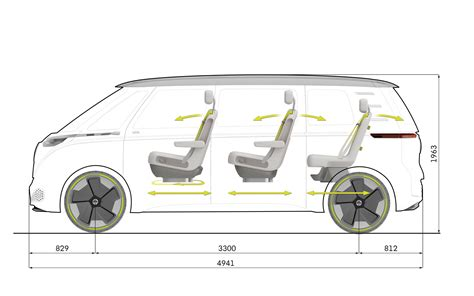 Volkswagen I.D. BUZZ Concept: Creating what its Name