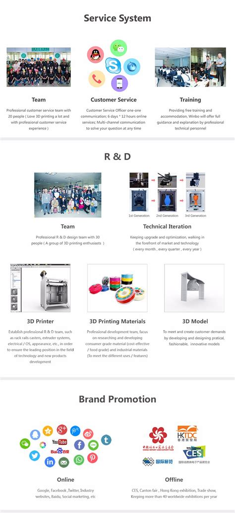 winbo know that color matters 3d printing industry winbo fast speed 3d printer build size 610x458x610mm winbo