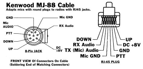 kenwood 13 pin din diagram wiring diagram with description