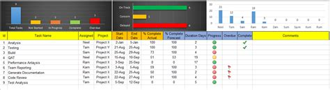 Task Tracker Excel Template by Excel Task Tracker Dashboard Template Free