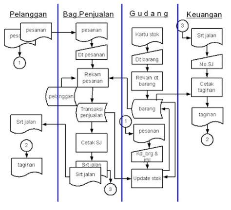 tesis akuntansi murabahah contoh judul skripsi akuntansi usu contoh two