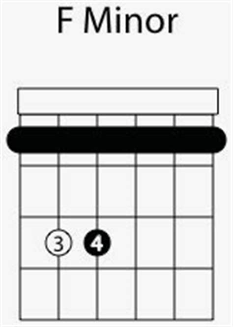 F Barre Chord Guitar