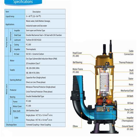 Pompa Celup Lumpur harga jual mitsubishi csp 405 s pompa celup air kotor