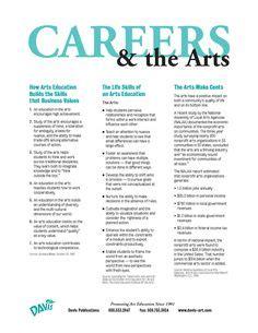 art design jobs scotland 1000 images about careers in art on pinterest art