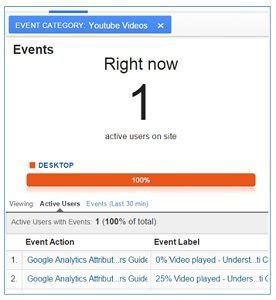 the complete google analytics event tracking guide event tracking in google analytics complete guide