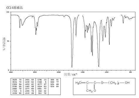 2 Hydro Ethyl Methacrylate Mba by 2 Hydroxyethyl Methacrylate 868 77 9 Ir1