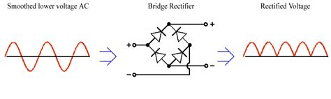 rectification diode power rectification explained fenestration debauchery