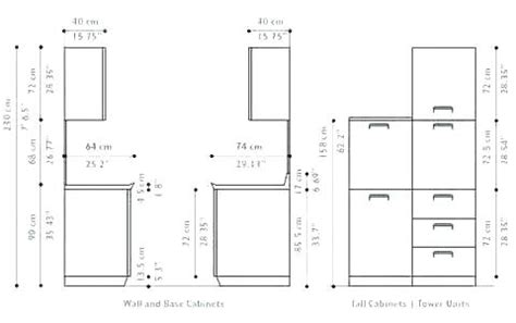 standard kitchen cabinet depth wow