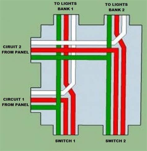 proper electrical wiring is this the proper way to wire these circuits