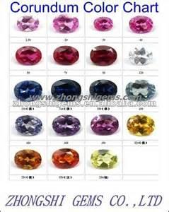 sapphire color chart corundum sapphire color chart view corundum zhongshigems