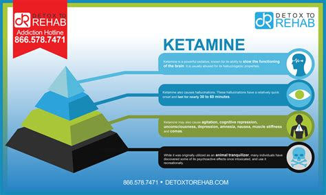 Hetamine Detox ketamine addiction and rehabilitation detox to rehab