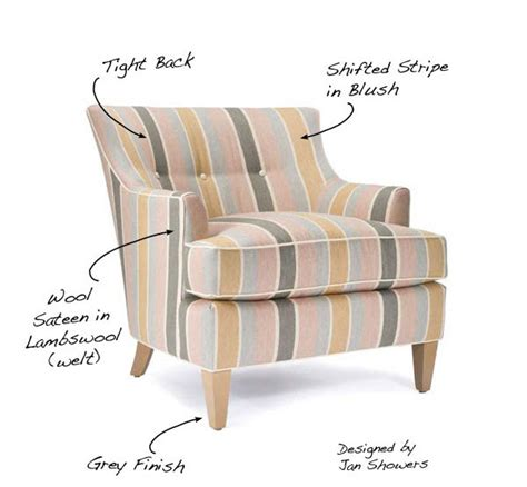 robert custom upholstery furniture fiber care the cleaning company