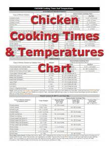 chicken cooking times how to cooking tips recipetips com