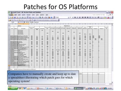 patch panel documentation template vulnerability and patch management