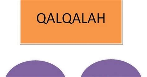 pengertian qalqalah sugra dan kubra hukum bacaan dalam membaca al qur an