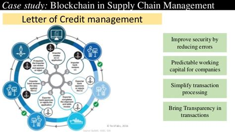 Block Letter Of Credit The Curious Of Blockchain Technology