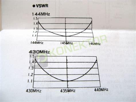 Antena X700h X700h Antena Pionowa 2m 70cm D蛯ugo蝗艸 720cm