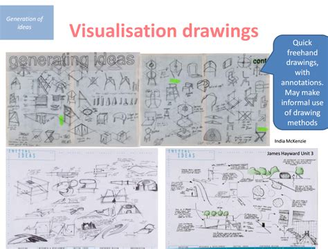 design elements vcd ideas generation stage of design process visualisation